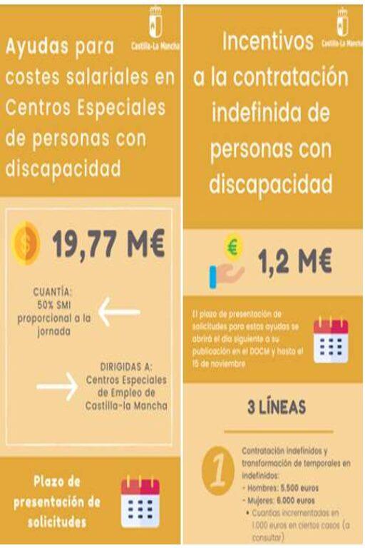 Economía, Empresas y Empleo Castilla La Mancha